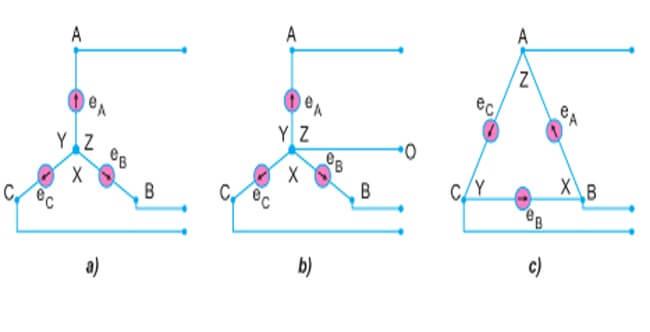Cách đầu nối điện 3 pha